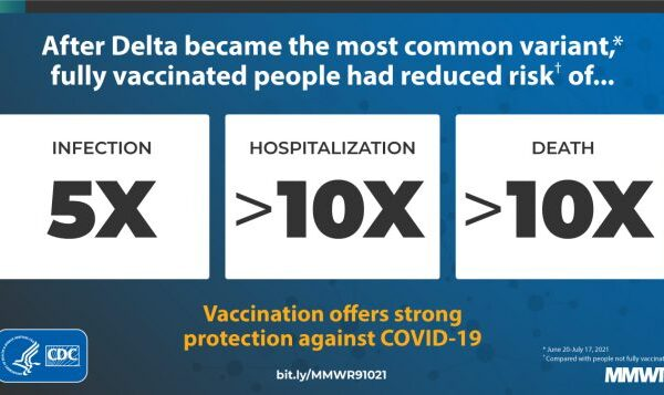 εμβολιασμός κορωνοϊός